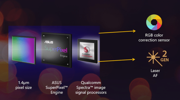 ZenFone 4 Pro 相機特色介紹及詳細實測 (大量照片實測) image-26