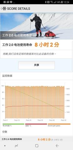 Samsung Galaxy Note8 完整評測:有史以來最接近單眼相機畫質的照相手機 Screenshot_20170910-122422
