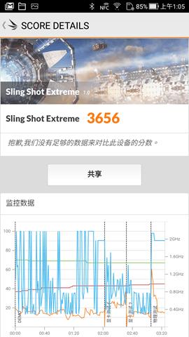 ZenFone 4 Pro 性能跑分實測:和洪水猛獸一樣猛爆的性能 Screenshot_20170926-010512