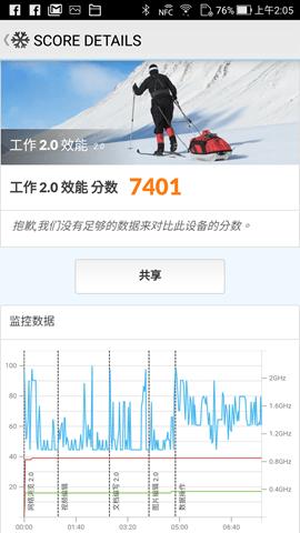ZenFone 4 Pro 性能跑分實測:和洪水猛獸一樣猛爆的性能 Screenshot_20170926-020555