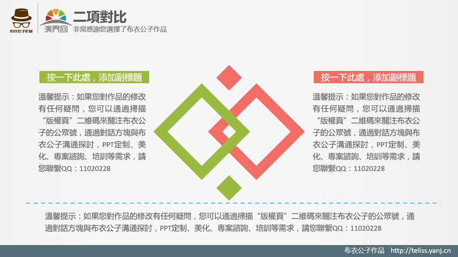 瑞士軍刀級 PPT 簡報模板免費下載!近百種圖表直接修改使用 image