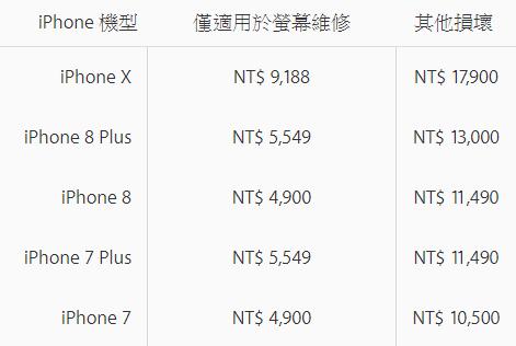 Apple 公布 iPhone X 螢幕維修價格,貴到吃手手 Image-004