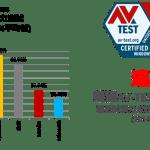 防毒軟體推薦 PC-cillin 2018 雲端版
