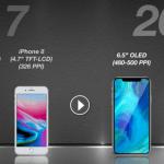 KGI 預測 Apple 將推出基於 iPhone X 設計的 6.5 吋與 6.1 吋新機,價格更便宜
