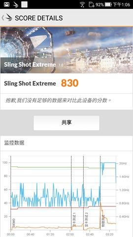 半價就能買到旗艦級相機!ASUS ZenFone 4 (ZE554KL) 評測 Screenshot_20171009-130648