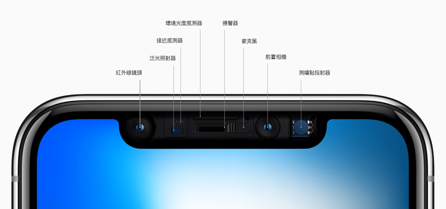 該買 iPhone X 嗎? 5 大使用心得與你分享 (含簡單小開箱) image-8