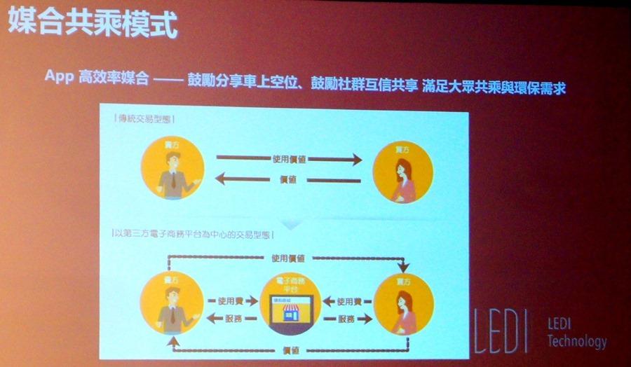 中國最大叫車平台來台!「滴滴出行」加入手機APP叫車市場 %E9%A0%86%E9%A2%A8%E8%BB%8A
