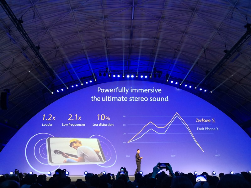 [MWC 2018] ASUS 發表 ZenFone 5 系列手機,搭載 Snapdragon 845 並大量加入 AI 應用 IMG_20180227_202321