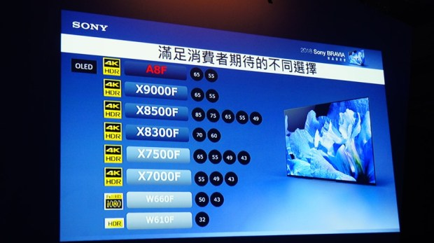 影像與色彩表現再升級,2018 Sony Bravia 電視全系列發表 DSC9755