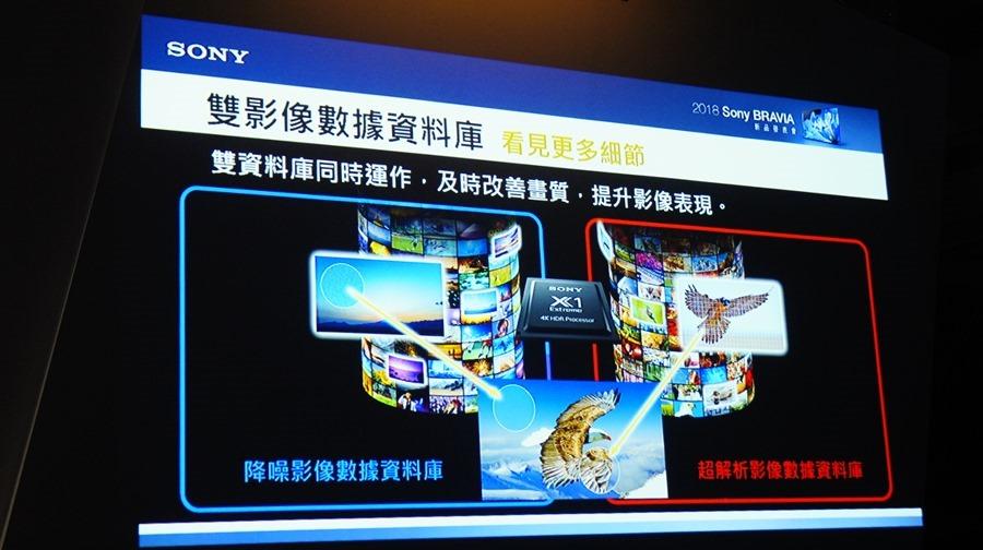 影像與色彩表現再升級,2018 Sony Bravia 電視全系列發表 DSC9771