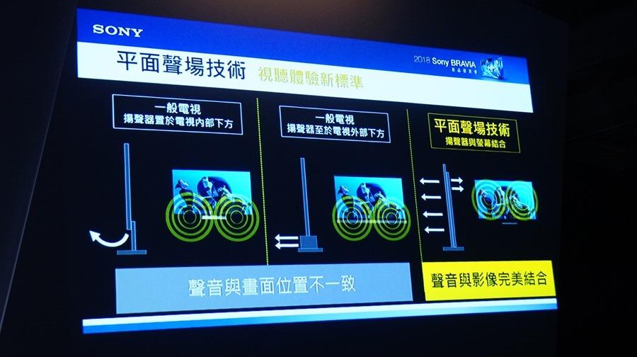 影像與色彩表現再升級,2018 Sony Bravia 電視全系列發表 DSC9778
