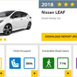 Nissan Leaf 電動車歐洲 NCAP 撞擊測試榮獲五顆星評價
