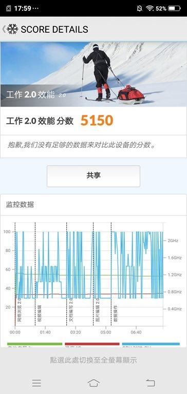 [評測] vivo V9:中階機的規格卻只要入門機的價格,90% 高佔比全螢幕手機 Screenshot_20180516_175933