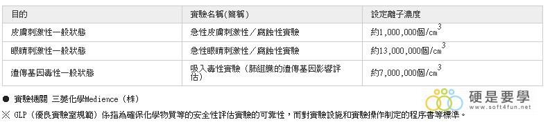 一機抵四台,夏普自動除菌變頻冷暖分離式空調開箱 (AY-40VAMH-W/AE-40VAMH) Image-013-3