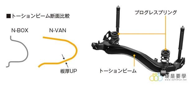 麵包車新選擇,Honda N-Van 搶攻日本輕型商用車市場 005_o