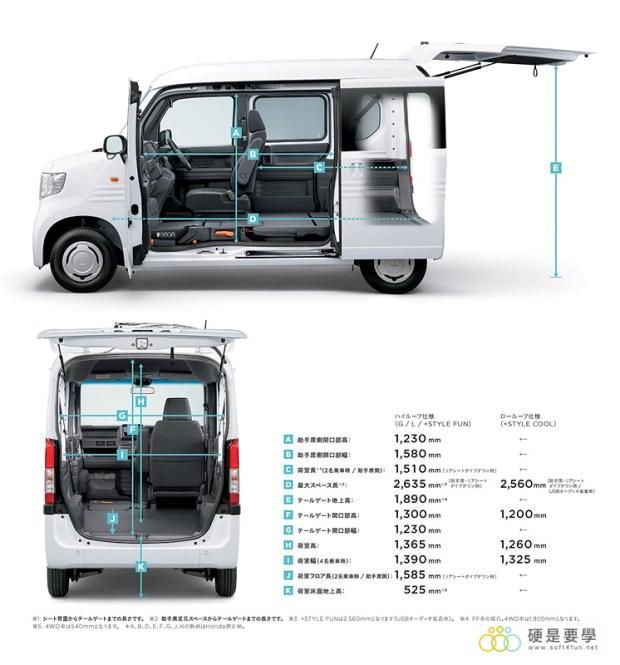 麵包車新選擇,Honda N-Van 搶攻日本輕型商用車市場 022_o