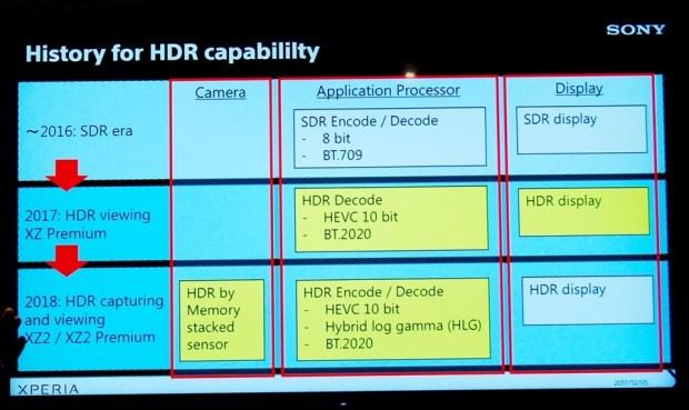 黑科技解密 Sony Mobile Xperia XZ2 Premium 雙鏡頭怪獸級攝影 DSC0493