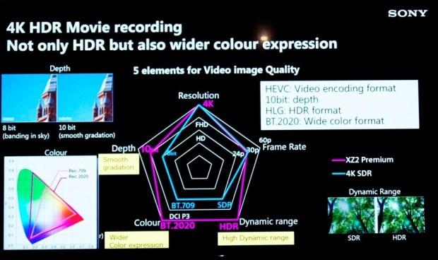 黑科技解密 Sony Mobile Xperia XZ2 Premium 雙鏡頭怪獸級攝影 DSC0497
