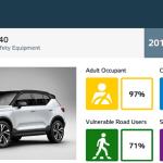 2018 Volvo XC40 拿下 EURO NCAP 五顆星最高安全評價