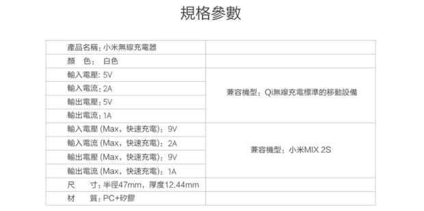 [實測] 可為你的信仰充值的小米無線充電器 %E8%A6%8F%E6%A0%BC