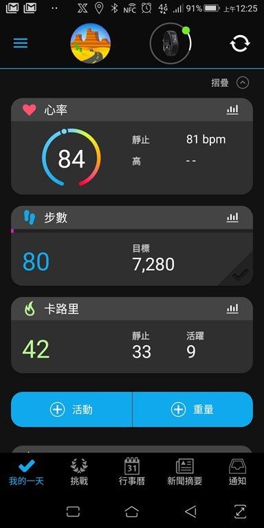 【團購】Garmin vivosport GPS、vivosmart 3 運動手環 Screenshot_20181031-002524