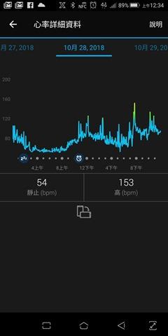 【團購】Garmin vivosport GPS、vivosmart 3 運動手環 Screenshot_20181031-003459