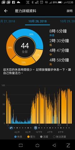 【限時團購】Garmin vivosport GPS、vivosmart 3 健康手環,讓你冬天不增肥 Screenshot_20181031-003516