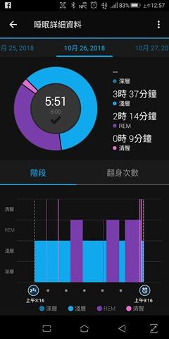 【限時團購】Garmin vivosport GPS、vivosmart 3 健康手環,讓你冬天不增肥 Screenshot_20181031-005719