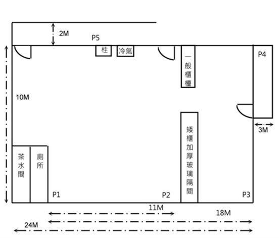 萬元 MESH 路由器大 PK (NETGEAR Orbi RBK40、TP-Link deco M9 Plus、D-LINK COVR-2202、ASUS Lyra Trio) clip_image112