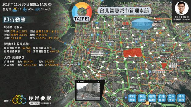 AI 大數據整合時代,用一支手機就能治理整座城市 smartcity
