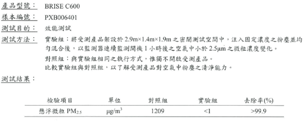 [評測] BRISE C600 空氣清淨機:整合醫學研究改善過敏環境 image-8