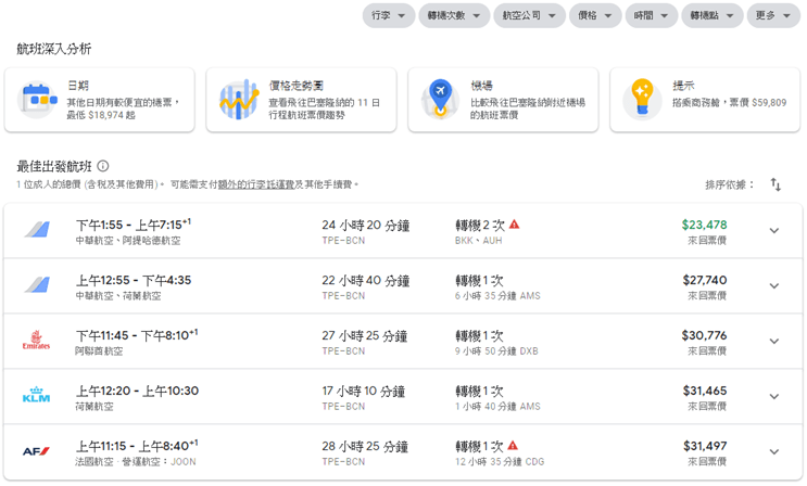 訂機票用「Google 航班」自動追蹤低價機票,撿便宜旅遊必備! Image-034