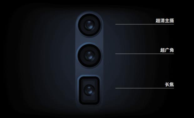 "OPPO 發表「10 倍混合光學變焦技術」,""三鏡頭""相機遠近拍照更清晰 Image-026"