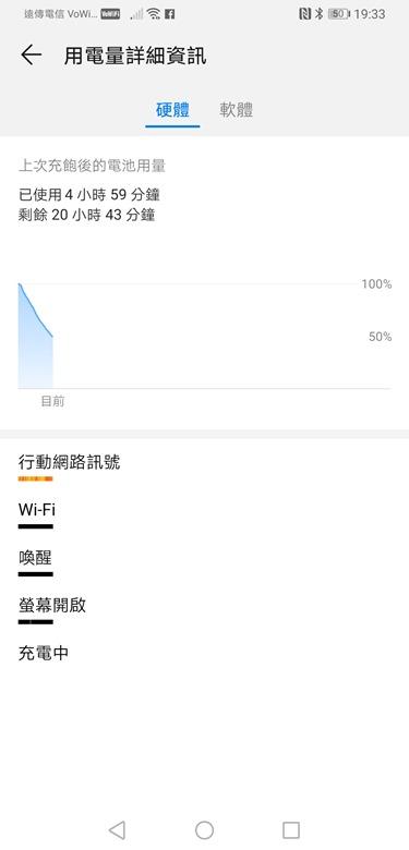 華為Mate20 X 開箱評測,超大電量雙開手遊也能爽玩一整天! Screenshot_20190212_193307_com.huawei.systemmanager