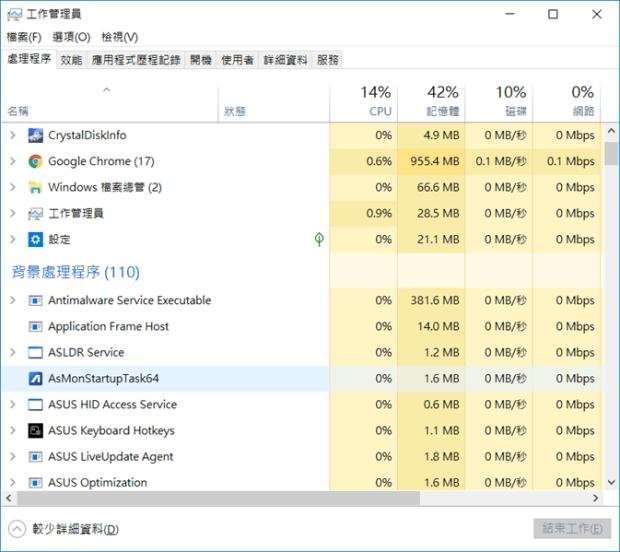 美‧力無邊ASUS ZenBook 15 UX533FD 開箱,全球最小15.6 吋筆電,電池續航力長達 16 小時! Image-7