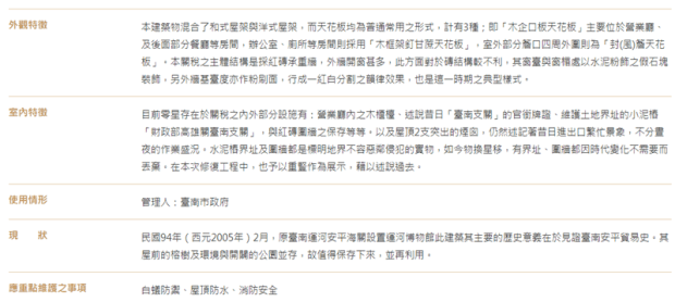 巴黎聖母院火災,教你查詢台灣古蹟及看「被火災」的古蹟 %E5%9C%96%E7%89%87-021