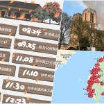 巴黎聖母院火災,教你查詢台灣古蹟及看「被火災」的古蹟