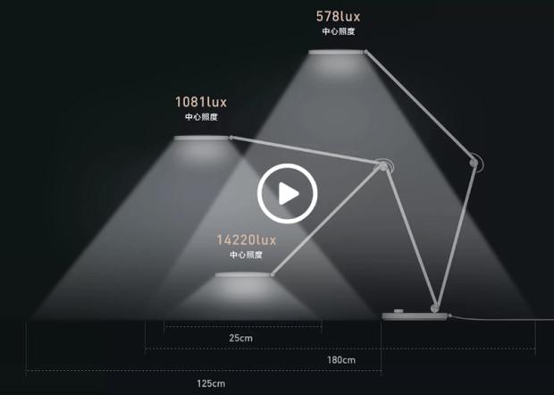 支援Homekit 聲控,米家檯燈 Pro 低藍光、無頻閃、演色性90超高 CP 值檯燈即將開賣 Image-053