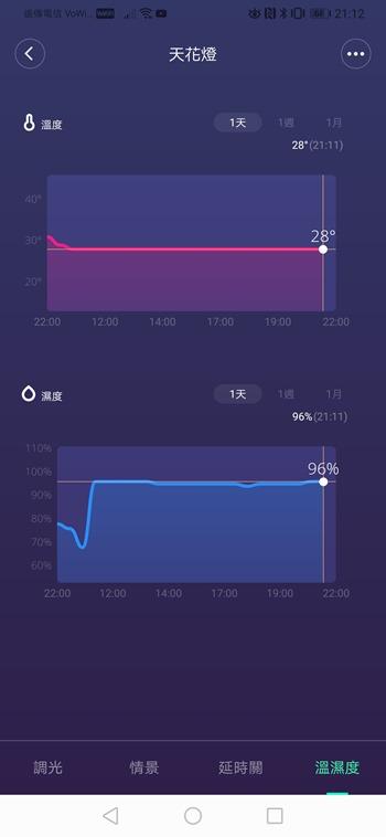 智慧吸頂燈 Philips x 小米智奕吸頂燈開箱,簡易安裝,可調亮度/色溫/支援App控制也能智慧連動 Screenshot_20190705_211228_com.xiaomi.smarthome