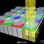 Sony 發表全像素對焦 2X2 On-Chip Lens 技術,對焦更快、感光度更高、畫質更好