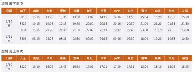 1/11 總統、立委大選投起來! 高鐵宣布加開 5 班自由座列車 image