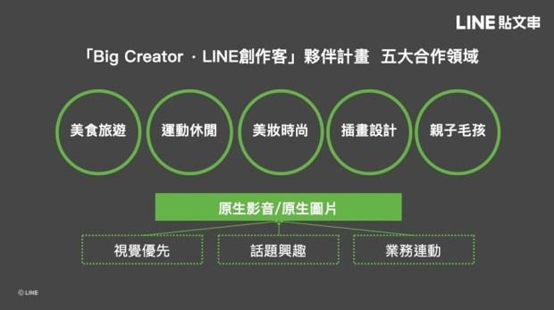 LINE 推 『Big Creator.LINE創作客』夥伴計畫 聚焦五大領域 擴大招募500達人 攜手開創社群新藍海 %E3%80%90%E5%9C%963%E3%80%91%E3%80%8CBig-Creator-%C2%B7-LINE%E5%89%B5%E4%BD%9C%E5%AE%A2%E3%80%8D%E5%A4%A5%E4%BC%B4%E8%A8%88%E7%95%AB-%E4%BA%94%E5%A4%A7%E5%90%88%E4%BD%9C%E9%A0%98%E5%9F%9F