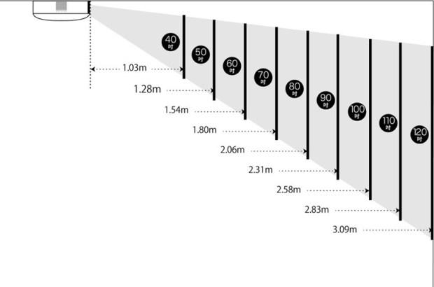 popIn Aladdin智能投影燈,我用最低的預算完成打造影音間的夢想! %E6%AF%94%E4%BE%8B%E5%B0%BA