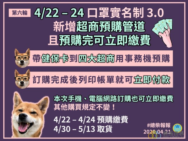 口罩實名制 3.0 上線囉!4/22 起四大超商插卡就能預購 口罩3.0