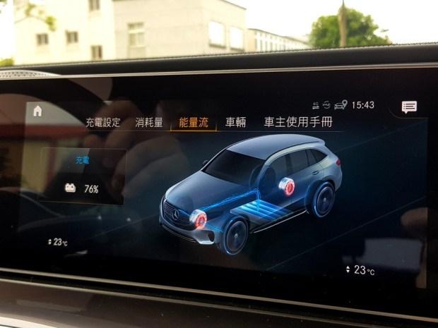 [試駕] 讓人合不攏嘴的賓士首款電動車 Mercedes-Benz EQC 400 4MATIC 運動版 20200502_154341