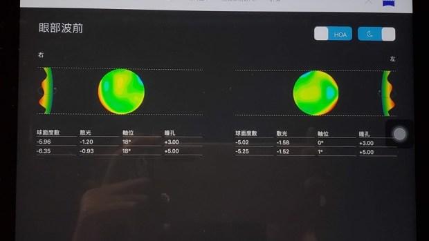 這不就是 3C 族夢寐以求的眼鏡嗎!LINDBERG Air Titanium Rim 鏡架搭配蔡司數位鏡片Digital Lense,解決你眼睛的「疑難雜症」 20200901_150849