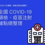 COVID-19 哪裡篩檢?哪裡打疫苗?全國採檢院所、疫苗注射專責醫院總整理