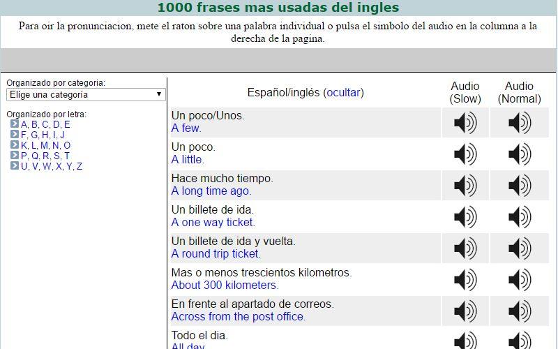 1000 frases mas usadas en ingles Las 1500 palabras más usadas en inglés y su pronunciación