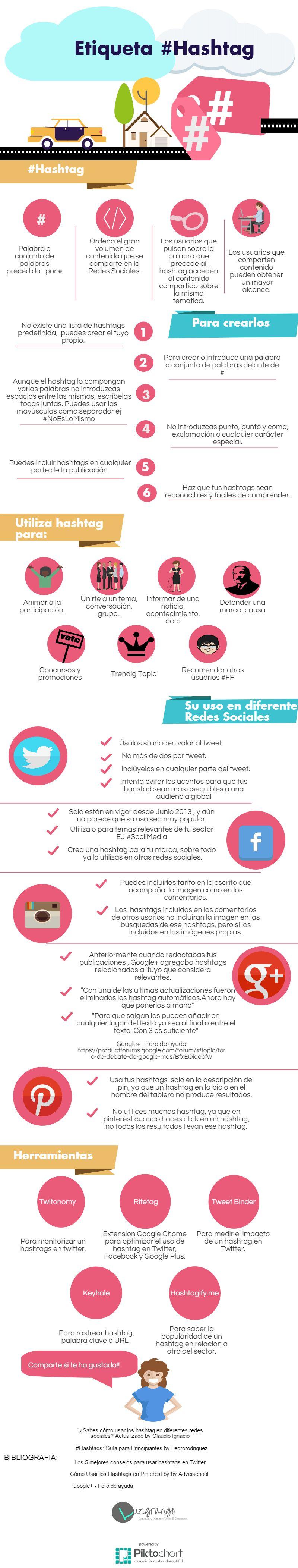 Guia completa del Hashtag2 Guía completa del Hashtag, todo lo que necesitas conocer