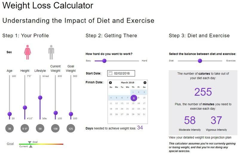 Calculadoras de calorías LifeSpan 3 calculadoras de calorías online para controlar el peso